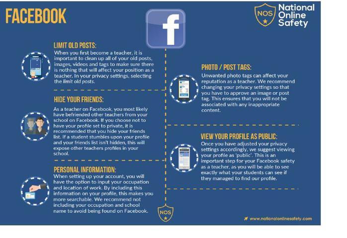 Facebook E-Safety