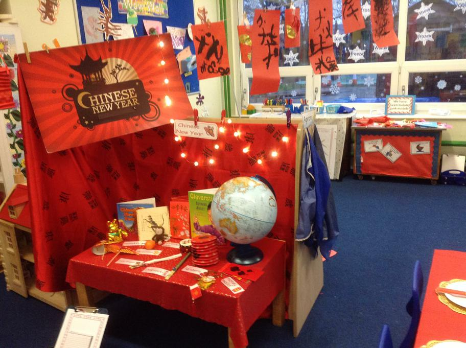 Finding out all about Chinese New Year