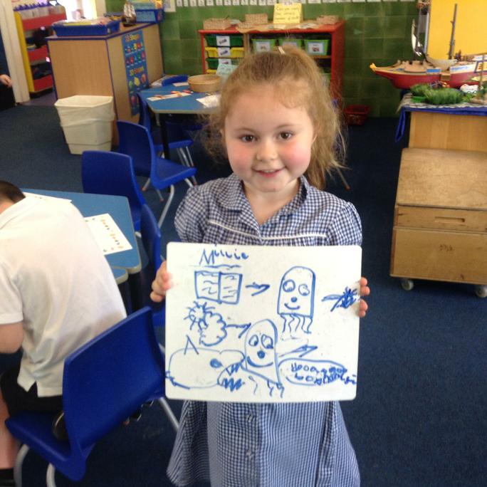 Millies story map