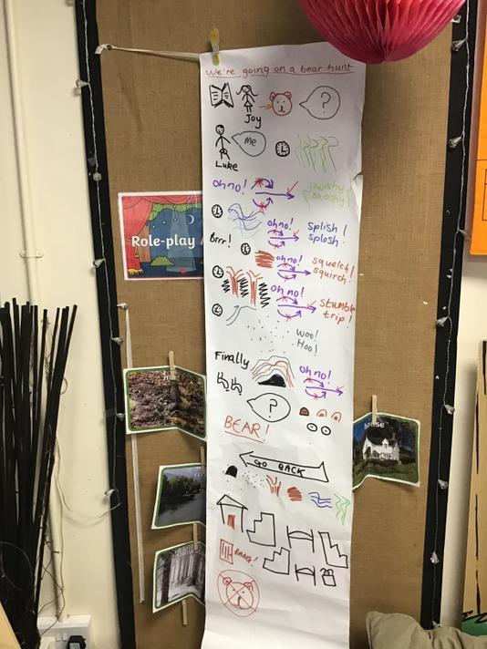 RH - Bear Hunt Story Map