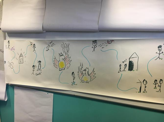 Story mapping in 4/5B