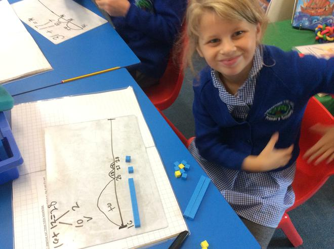 Dienes and a number line