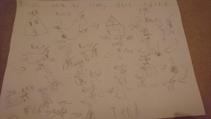 Poppy's story map about Rosie's walk