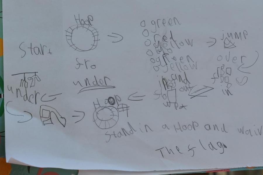 Poppy's Map and instructions of obstacle course