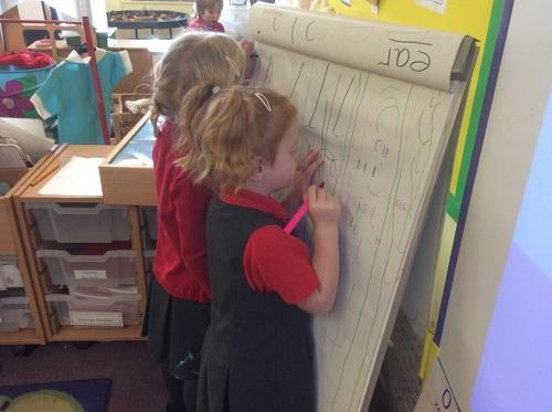 Letter of the day- practising formation