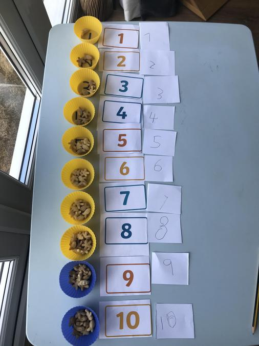 Recognising, counting and writing numbers