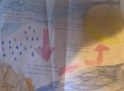Emma - Water Cycle