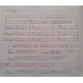Dan C's Maths Averages