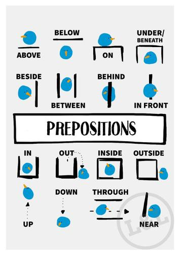 Preposition poster 1