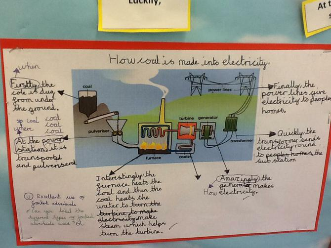 How coal is made? Fronted adverbials