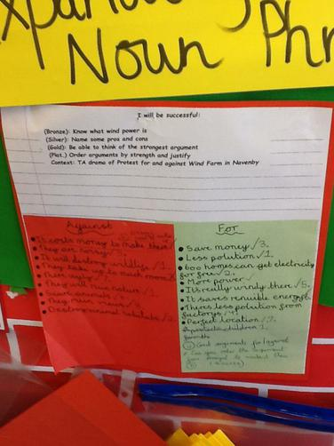 Arguments For and Against Wind Farms P4C