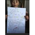 Ferne's Family tree