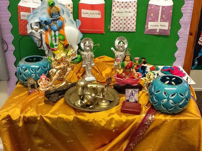 Our class Hindu Shrine