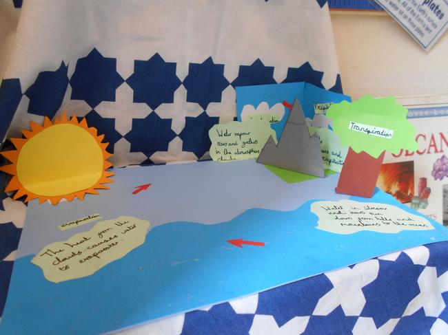 Y5 Watercycle