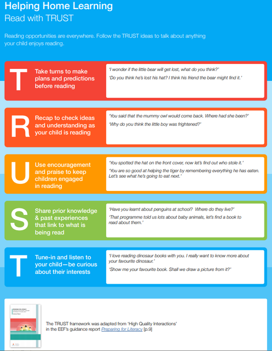 Read With TRUST