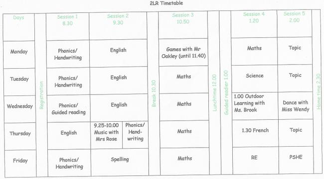 Weekly Timetable 2LR