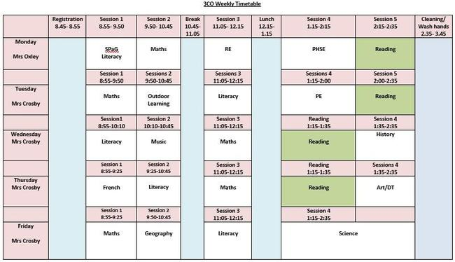 Weekly Timetable 3CO