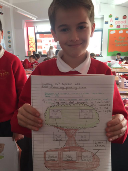 In R.E we designed our family tree.