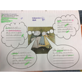 Kiran's - The Gigantic Turnip speech and thought bubble writing