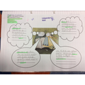 Daisie's - The Gigantic Turnip speech and thought bubble writing
