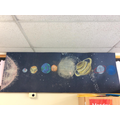 The class Pastel and chalk Solar system