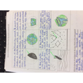 Researching evidence for how we know the Earth is spherica