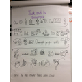 Talk for writing - learning to retell the story of Jack & the Beanstalk
