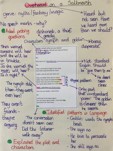 A copy of the poem Overheard on a Saltmarsh, annotated with notes by the class.