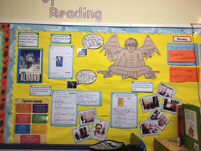 Here is our power of reading display.