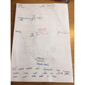 Harry enjoyed drawing his own circulatory system!