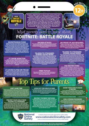 Fortnite Parents Guide