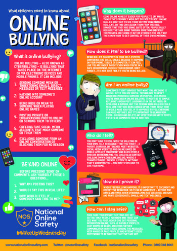 Online Bullying Children and Parent Guide
