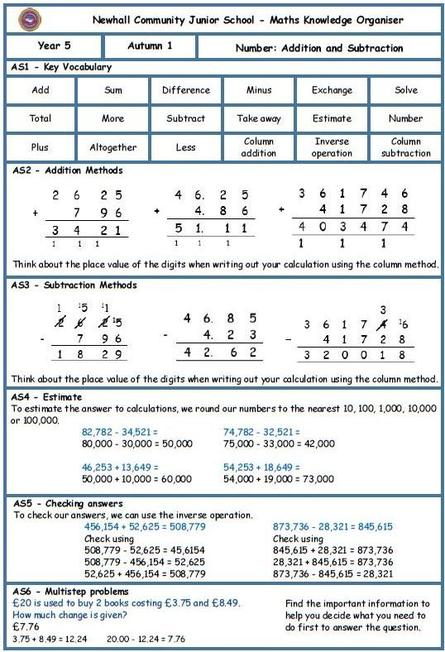 Maths - Addition and Subtraction