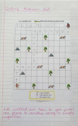 Early Man - creating an algorithm in year 3.