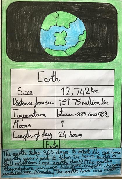Planet Facts Year 5