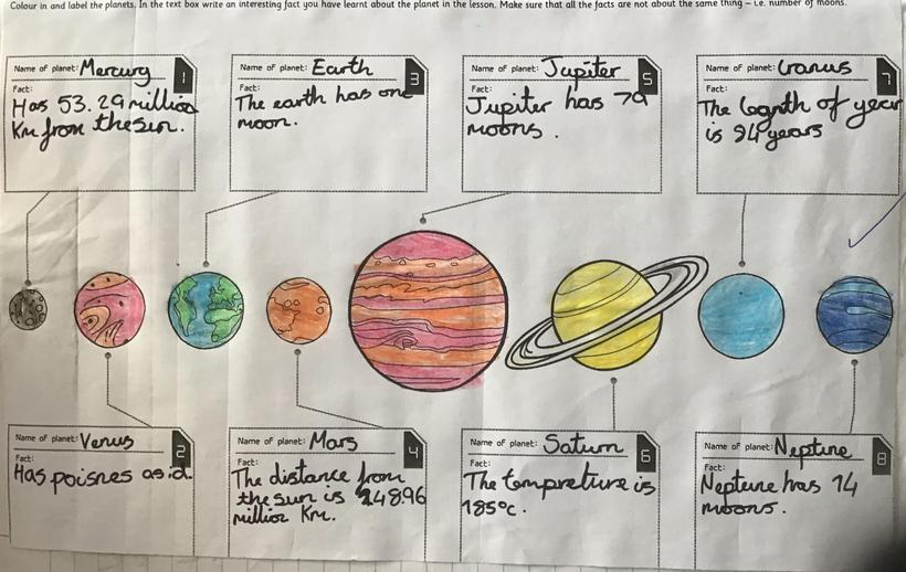 Ordering the Solar System Year 5