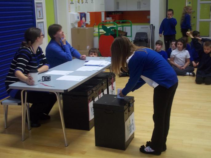 Posting the vote in the school council election