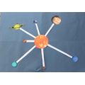 Zac's solar system