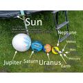Dylan's Solar System