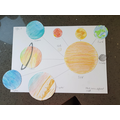 Alfred's solar system