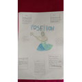 Jasmin's fact file on Poseidon