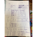 Olivia TW did some great work in maths
