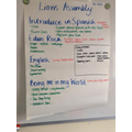 Whole class assembly plan