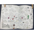 Swinging 60s mind map by Brooke