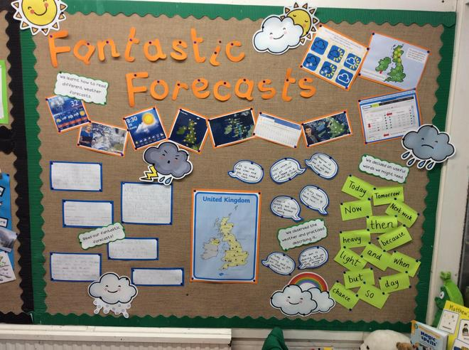 Take a look at our weather work!