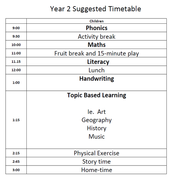 Year 2 Suggested Timetable