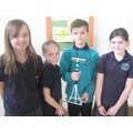 STEM Challenge - Tallest Mountain Winners!