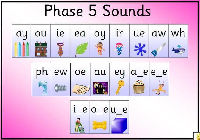 Use the pictures to help identify the correct sound. Find words that contain that sound.