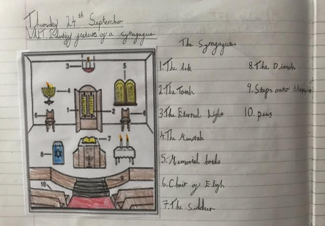 Identifying Features of a Synagogue