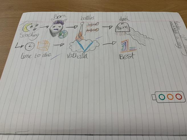 The Saga of Biorn: Story Maps